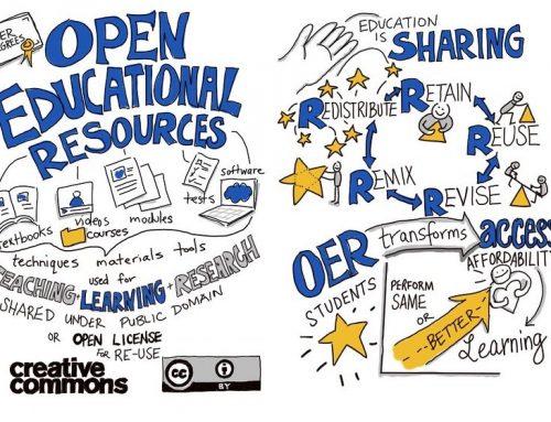 Die OER-Konferenz Openlearningdays.ch Luzern 2021 – Von Klebezetteln bis ORCA.nrw
